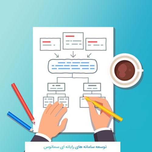 سیستم مدیریت کسب و کار: همه آنچه باید قبل از شروع کسب و کار در سال 2021 بدانید